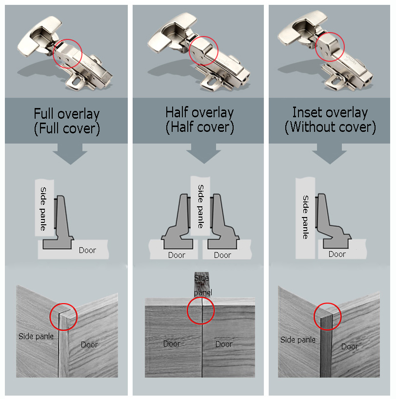 Hettich 2pcs concealed hinges full overlay / half overlay / inset overlay 110° openning angle